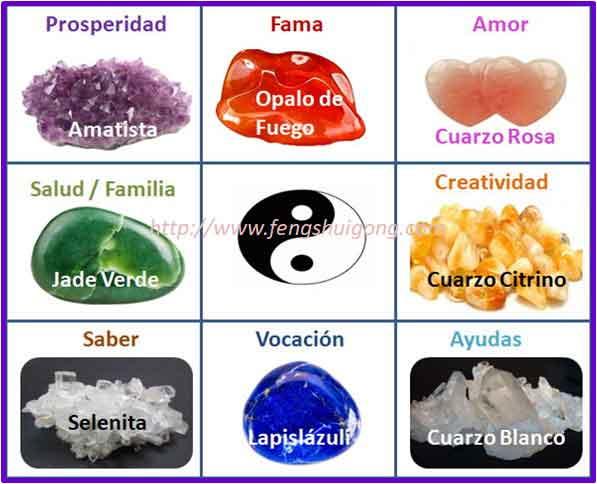 los minerales según el bagua